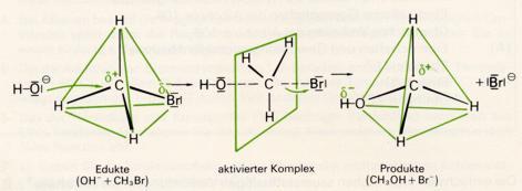 methanol verwendung und eigenschaften